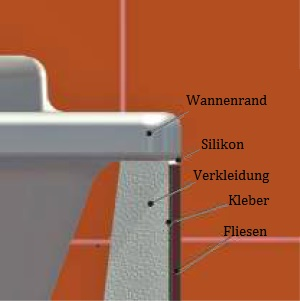 badewanne wanne rechteck 200 x 90 cm f e acryl mit ohne. Black Bedroom Furniture Sets. Home Design Ideas