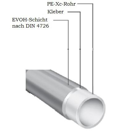 tece rohr teceflex heizungsinstallation pe xc 16 x 2 0 mm. Black Bedroom Furniture Sets. Home Design Ideas