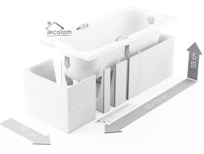 styroportr ger styropor wannentr ger badewanne fliesen 120. Black Bedroom Furniture Sets. Home Design Ideas